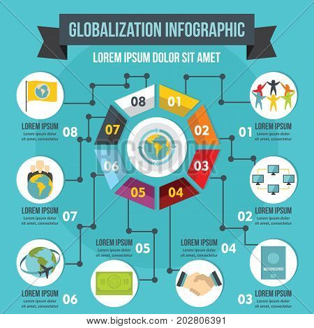 Globalization infographic banner concept. Flat illustration of globalization infographic vector poster concept for web