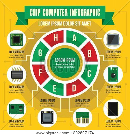Chip computer infographic banner concept. Flat illustration of chip computer infographic vector poster concept for web