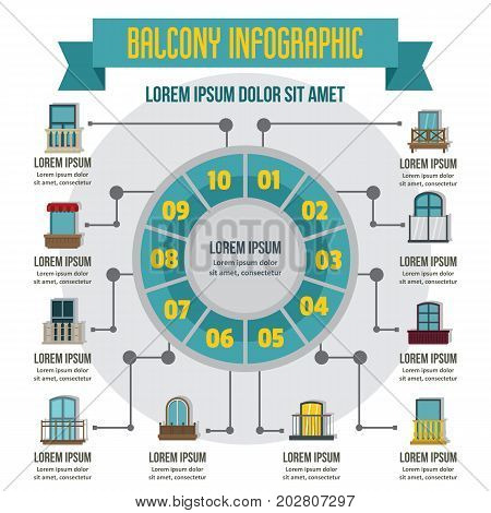 Balcony infographic banner concept. Flat illustration of balcony infographic vector poster concept for web