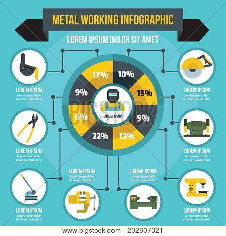Metal working infographic banner concept. Flat illustration of metal working infographic vector poster concept for web
