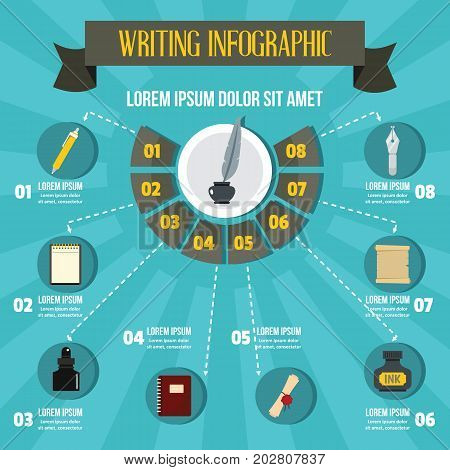 Writing infographic banner concept. Flat illustration of writing infographic vector poster concept for web