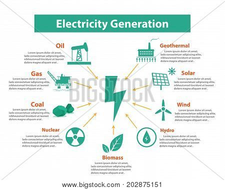 Electricity generation with space text vector design
