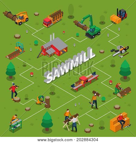 Sawmill timber mill lumberjack isometric flowchart with machines and equipment for work vector illustration