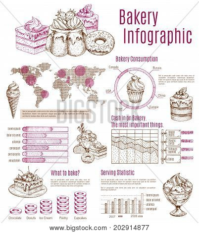 Bakery infographics template. Vector sketch diagrams and graph elements on pastry and confectionery consumption, tastes and sugar percent share, cakes or cupcakes and ice cream serving on world map