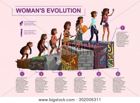 Woman Evolution Time Line Vector Cartoon Illustration Concept Female Development Process From Monkey