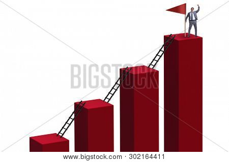 Businessman in career growth and progression concept