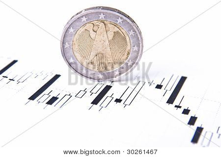 Euro Forex Chart
