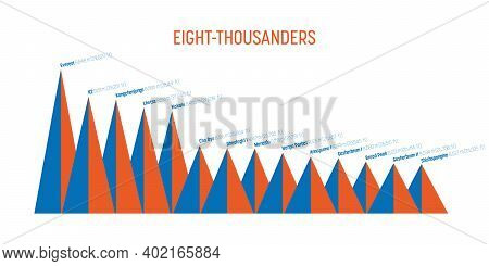 Eight-thousanders Infographic Chart. World Highest Mountains In Himalaya And Karakoram Sorted By Hei