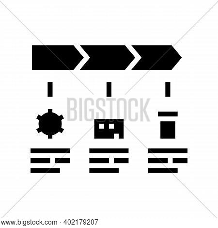 Stages Of Linear Economy Glyph Icon Vector. Stages Of Linear Economy Sign. Isolated Contour Symbol B