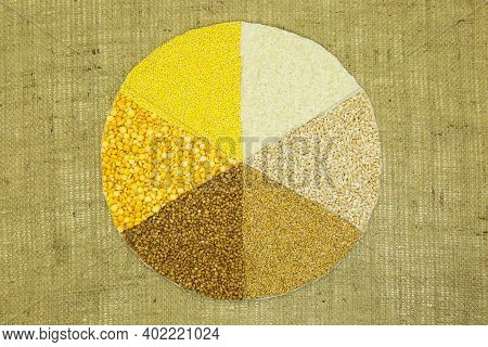 Cereal. The Circumference Is Divided Into Six Equal Sectors. In Each Sector Are Laid Cereals: Wheat,