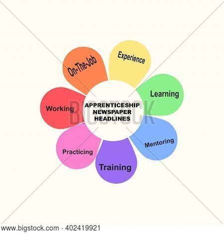 Diagram Concept With Apprenticeship Newspaper Headlines Text And Keywords. Eps 10 Isolated On Pink B