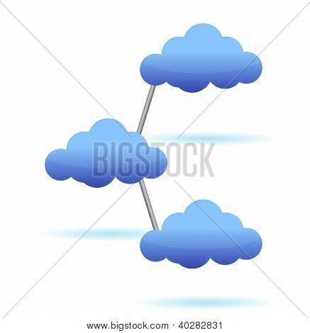 Computer Cloud Design