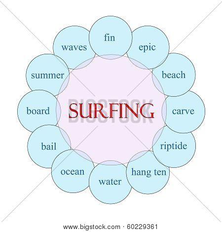 Surfing Circular Word Concept