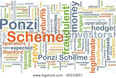 Background concept wordcloud illustration of Ponzi scheme