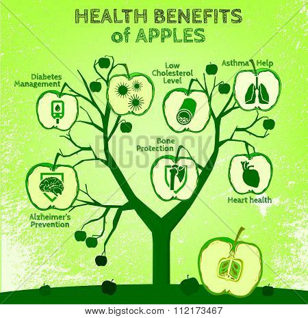 Apple Health Benefits 02 A