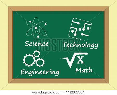Education Blackboard Symbols