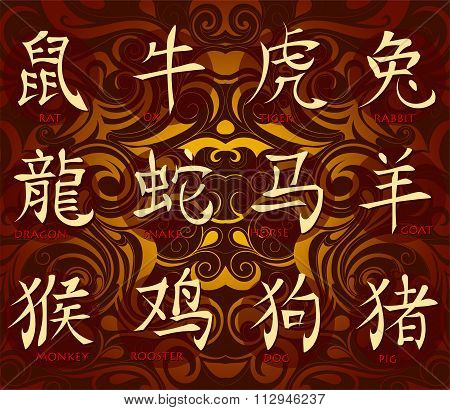 Chinese horoscope hieroglyphs