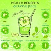 Graphic vector illustration of  beautiful hand drawn infographics with apple juice health benefits on a textured background in fresh and juicy style. Fresh fruits for healthy life. Handmade concept. poster