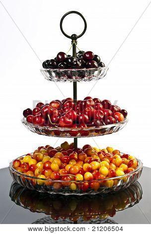 Berries Cherries.