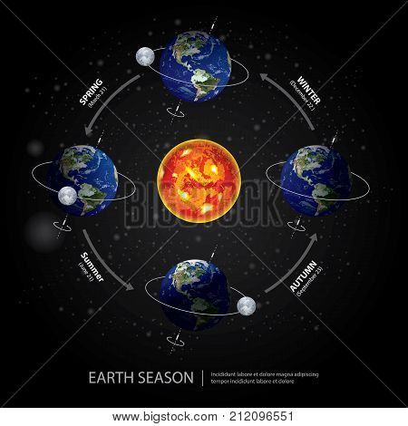 Earth Changing Season Infographic Education Vector Illustration