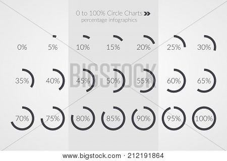 Percentage vector infographics. 0 5 10 15 20 25 30 35 40 45 50 55 60 65 70 75 80 85 90 95 100 percent pie chart symbols. Download elements. Illustration for business marketing project web design