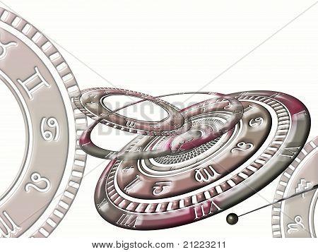 the wheel of zodiac / horoscope wheel