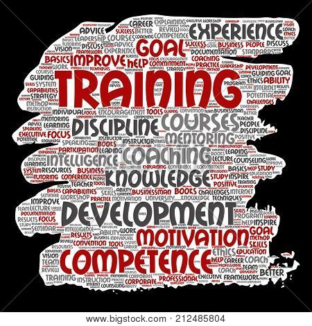 Conceptual training, coaching or learning, study paint brush paper word cloud isolated on background. Collage of mentoring, development, motivation skills, career, potential goals or competence
