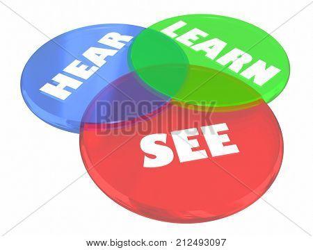 See Hear Learn Venn Diagram Education Methods 3d Illustration