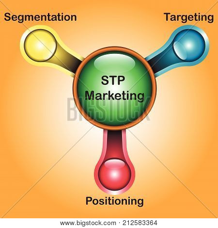 Vector Illustration Plan And Model Of STP Marketing Diagram Means Segmentation Targeting And Positioning Designed As Look-Alike Water Tap With Colorful Crystal Balls Inside On Orange Background
