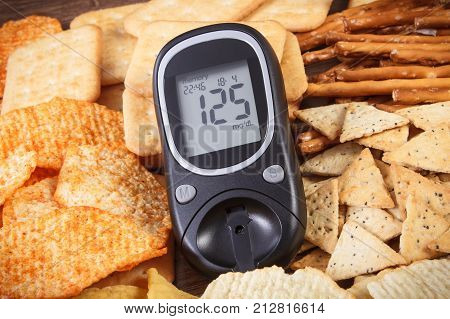 Glucometer For Measuring Sugar Level And Heap Of Unhealthy Food, Concept Of Diabetes