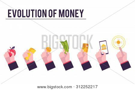 Stages Of Financial System And Evolution Of Money.