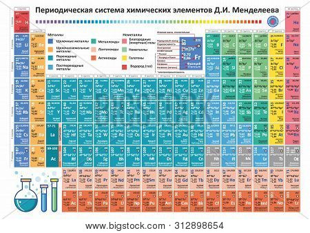 Periodic Table Elements Vector. Chemistry Chart.russian Version. English Translation: Periodic Table