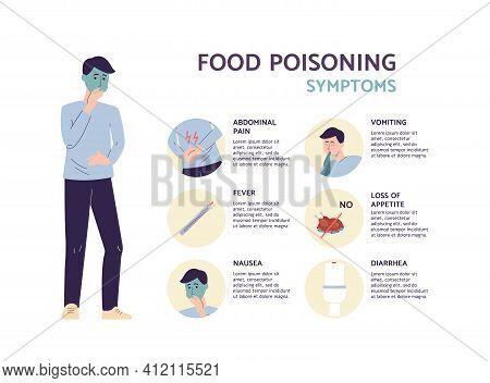 Food Poisoning Symptoms Informational Medical Flat Vector Banner.