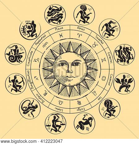 Zodiac Circle With Twelve Horoscope Symbols In Antique Style For Astrological Forecasts. Vector Bann