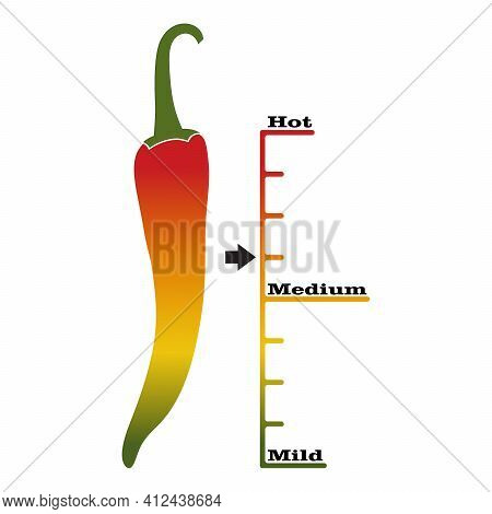 Scoville Heat Scale Vector Design, Suitable For Informational Label Of Hot Sauces Or Hot Foods.