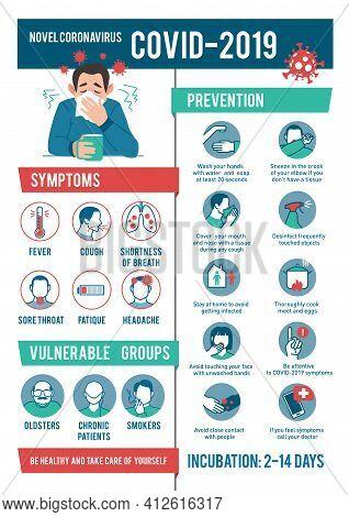 Coronavirus 2019-ncov Infographic: Symptoms And Prevention Tips. 2019-ncov Covid Causes, Symptoms An