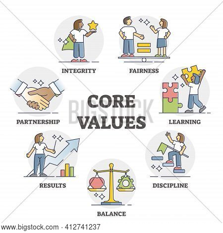 Core Values As Business Company Principles And Moral Ethics Outline Set