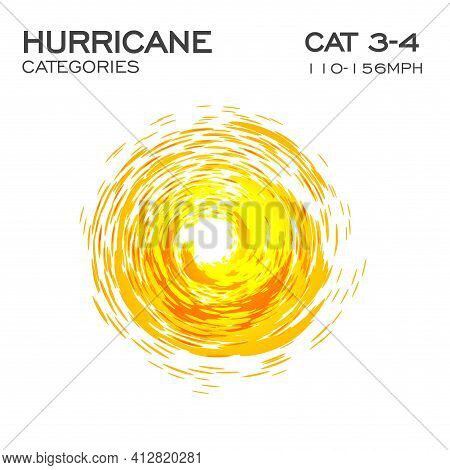 Category 3, 4 Hurricane Infographic Element For Hurricane Breaking News And Warning. Alert Sign. Swi