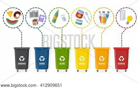 Different Colored Trash Cans With Paper, Plastic, Glass And Organic Waste Suitable For Recycling. Se