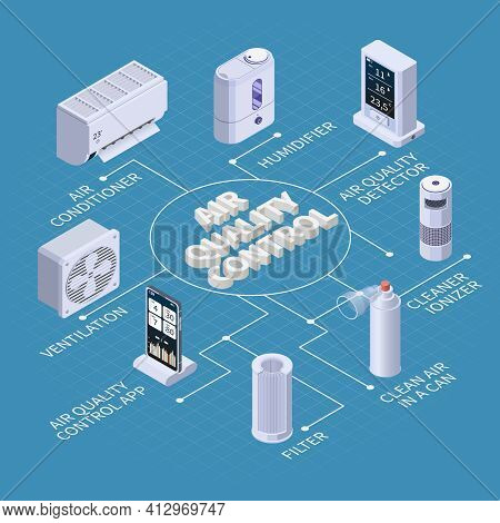 Air Purification Quality Control Isometric Flowchart Composition With Text Captions And Isolated Ico