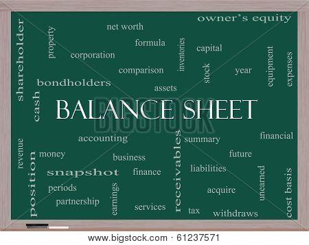 Balance Sheet Word Cloud Concept On A Blackboard