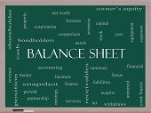 Balance Sheet Word Cloud Concept on a Blackboard with great terms such as financial assets tax and more. poster