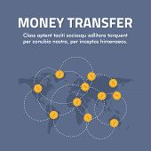 Flat design concept for money transfer. Vector illustration for web banners and promotional materials poster