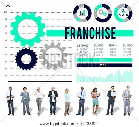 Franchise Business Marketing Merchandise Franchising Concept