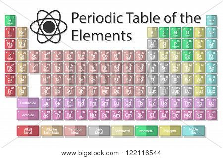 Flat design periodic table of the chemical elements on a white background. Isolated on background. Elements in flat design. The long form of the periodic table.