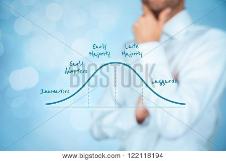 Businessman think about innovation adoption lifecycle concept, blue bokeh background.
