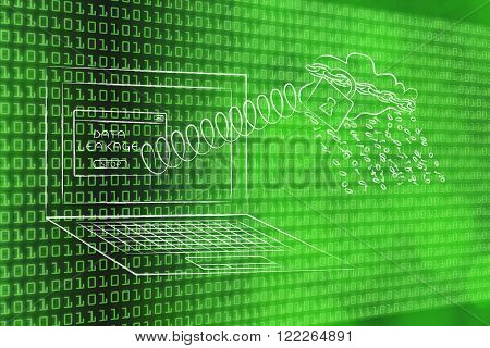 cloud with binary code rain coming out of laptop screen with a spring concept of data leakage