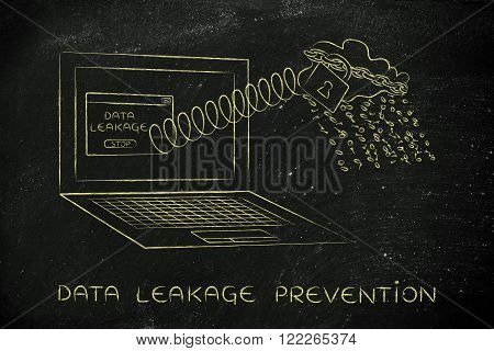 cloud with binary code rain coming out of laptop screen with a spring data leakage prevention