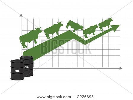 Growth Rate Of Oil. Oil Quotations Increase. Barrel Of Oil. Green Up Arrow. Bulls Are Coming Up. Rai