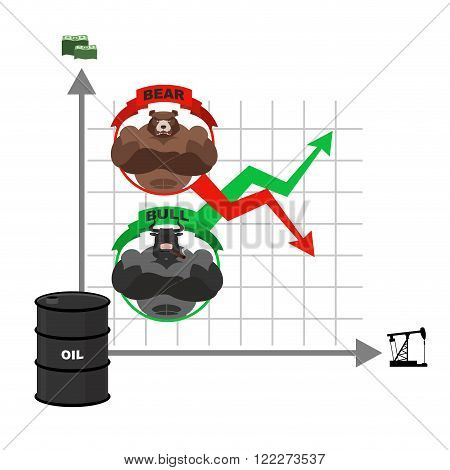 Rise And Fall Of Oil Prices. Bets On The Exchange. Bears And Bulls. Red And Green Arrow. Business Gr
